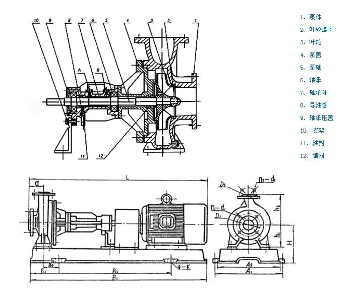 RY型系列高温离心式热油泵概述:   该泵结构合理,性能优良,使用可靠。适用于输送不含固体颗粒的高温液体。其耐腐蚀程度和使用温度取决于与介质接触的主要零件的材料(分三类:1.HT200;II.ZG230-450;III.1Cr18Ni9Ti,OCr18Ni12-Mo2Ti)   RY型系列高温离心式热油泵适用范围:   1、石油及化学工业   2、油脂工业   3、合成纤维工业   4、纺织印染工业   5、塑料及橡胶工业   6、造纸工业   7、木材工业   8、建筑工业   另外,还在机械工业、